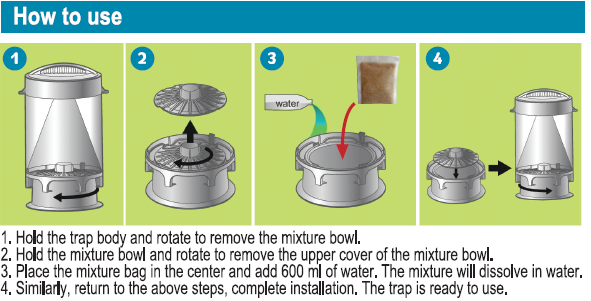 Mini Monster pułapka no owady